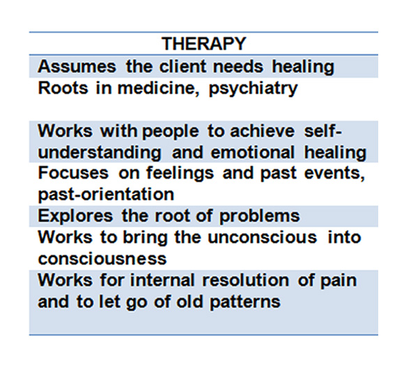 therapy-img